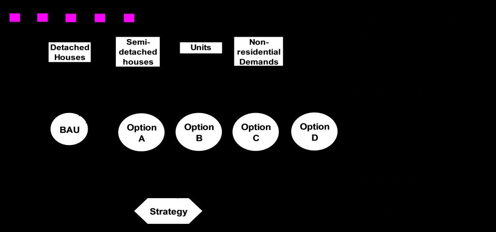 SystemsFramework